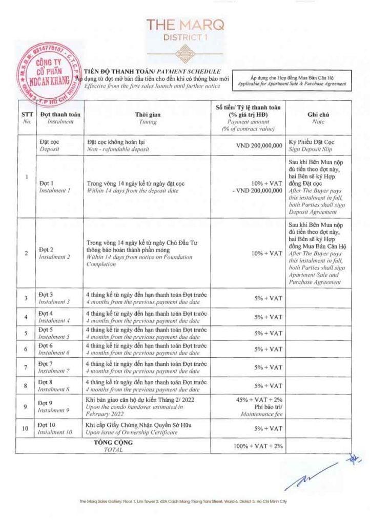 Tiến độ thanh toán căn hộ The Marq của Hongkong Land